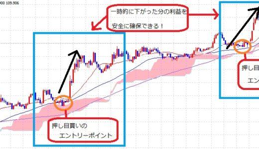 FXの低リスクな順張り手法「押し目買い」「戻り売り」とは?