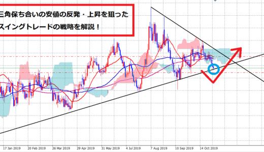 FXの三角保ち合いの安値でロングする勝ちパターン【EUR/AUD -16pips】