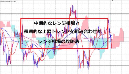 【レンジ相場の攻略法】上位足の上昇トレンドと組み合わせた手法【EUR/JPY -20pips】
