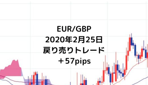 EUR/GBP戻り売りトレード【2020年2月25日(火)+57pips】