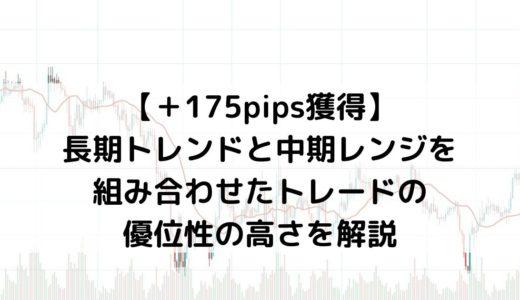 【+175pips】長期トレンドと中期レンジを組み合わせたトレードの優位性の高さを解説