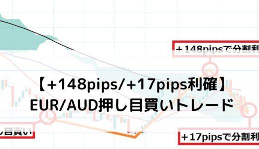 【+148pips/+17pips利確】EUR/AUD押し目買い