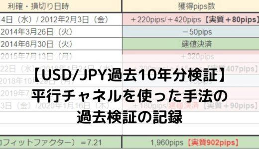 【ドル円過去10年分】チャネルを使ったFXの手法の過去検証の記録