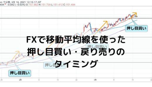 FXで移動平均線を使った押し目買い(戻り売り)のタイミング